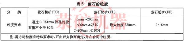 电路 电路图 电子 原理图 600_136